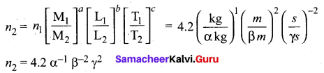 Samacheer Kalvi 11th Physics Solutions Chapter 1 Nature of Physical World and Measurement 254