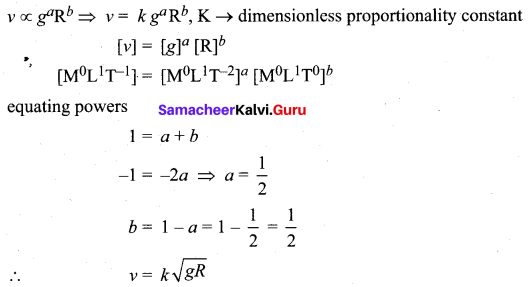 Samacheer Kalvi 11th Physics Solutions Chapter 1 Nature of Physical World and Measurement 255