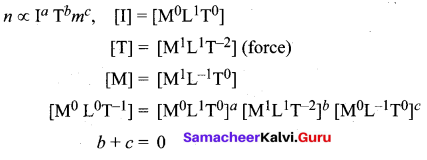 Samacheer Kalvi 11th Physics Solutions Chapter 1 Nature of Physical World and Measurement 256