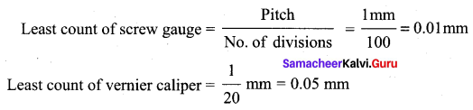 Samacheer Kalvi 11th Physics Solutions Chapter 1 Nature of Physical World and Measurement 41