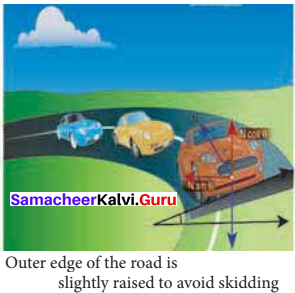11th Physics 3rd Chapter Exercise Samacheer Kalvi Laws Of Motion