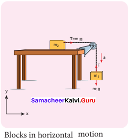 11th Physics Unit 3 Book Back Answers Samacheer Kalvi Laws Of Motion