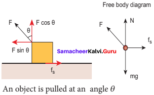 Class 11 Physics Solutions Samacheer Kalvi Chapter 3 Laws Of Motion