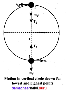 Samacheer Kalvi 11th Physics Solutions Chapter 4 Work, Energy and Power 163