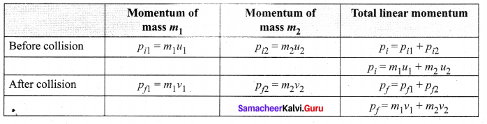 Samacheer Kalvi 11th Physics Solutions Chapter 4 Work, Energy and Power 181