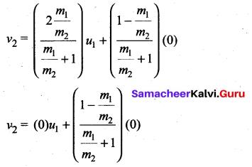 Samacheer Kalvi 11th Physics Solutions Chapter 4 Work, Energy and Power 193