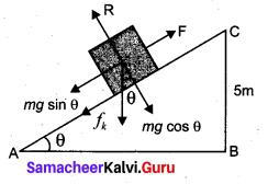 Samacheer Kalvi 11th Physics Solutions Chapter 4 Work, Energy and Power 203