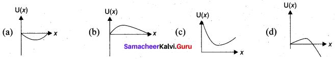 Unit 4 Physics Class 11 Work Energy And Power Samacheer Kalvi