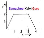 Samacheer Kalvi 11th Physics Solutions Chapter 4 Work, Energy and Power 923