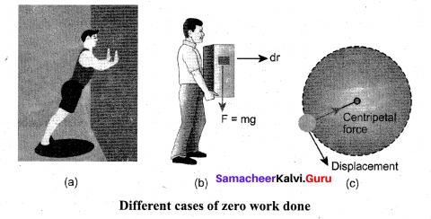 Samacheer Kalvi 11th Physics Solutions Chapter 4 Work, Energy and Power 95