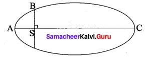 Samacheer Kalvi 11th Physics Solutions Chapter 6 Gravitation 13920