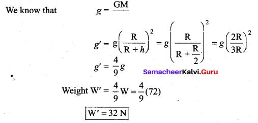 Samacheer Kalvi 11th Physics Solutions Chapter 6 Gravitation 19