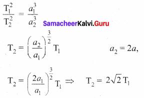 Samacheer Kalvi 11th Physics Solutions Chapter 6 Gravitation 200