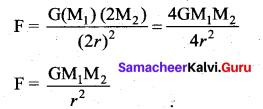 Samacheer Kalvi 11th Physics Solutions Chapter 6 Gravitation 203