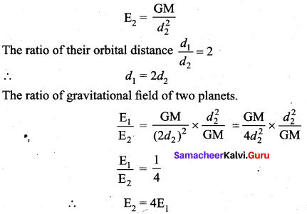 Samacheer Kalvi 11th Physics Solutions Chapter 6 Gravitation 207