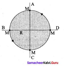 Samacheer Kalvi 11th Physics Solutions Chapter 6 Gravitation 211