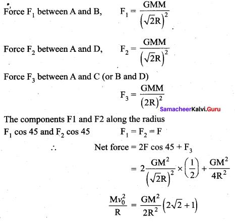 Samacheer Kalvi 11th Physics Solutions Chapter 6 Gravitation 212