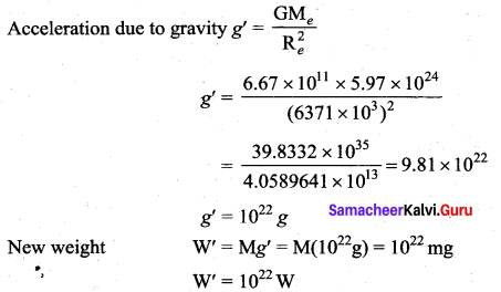 Samacheer Kalvi 11th Physics Solutions Chapter 6 Gravitation 214