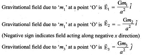 Samacheer Kalvi 11th Physics Solutions Chapter 6 Gravitation 215