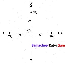 Samacheer Kalvi 11th Physics Solutions Chapter 6 Gravitation 216