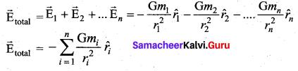 Samacheer Kalvi 11th Physics Solutions Chapter 6 Gravitation 266