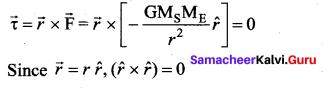 Samacheer Kalvi 11th Physics Solutions Chapter 6 Gravitation 40