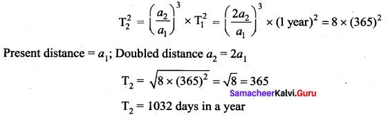 Samacheer Kalvi 11th Physics Solutions Chapter 6 Gravitation 400