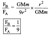Samacheer Kalvi 11th Physics Solutions Chapter 6 Gravitation 8