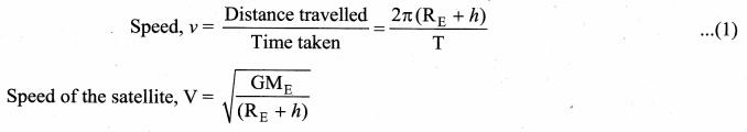 Samacheer Kalvi 11th Physics Solutions Chapter 6 Gravitation 93