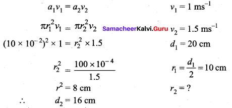 Samacheer Kalvi 11th Physics Solutions Chapter 7 Properties of Matter 15