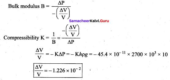 Samacheer Kalvi 11th Physics Solutions Chapter 7 Properties of Matter 195