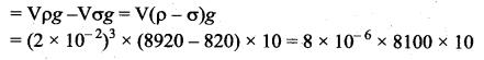 Samacheer Kalvi 11th Physics Solutions Chapter 7 Properties of Matter 197
