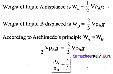Samacheer Kalvi 11th Physics Solutions Chapter 7 Properties of Matter 199