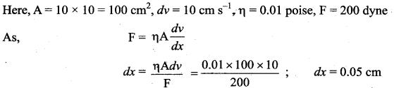 Samacheer Kalvi 11th Physics Solutions Chapter 7 Properties of Matter 204
