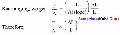 Samacheer Kalvi 11th Physics Solutions Chapter 7 Properties of Matter 44