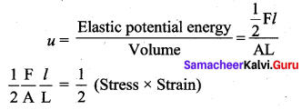 Samacheer Kalvi 11th Physics Solutions Chapter 7 Properties of Matter 55