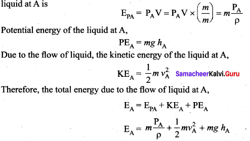 Samacheer Kalvi 11th Physics Solutions Chapter 7 Properties of Matter 87