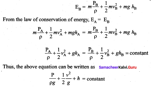 Samacheer Kalvi 11th Physics Solutions Chapter 7 Properties of Matter 876