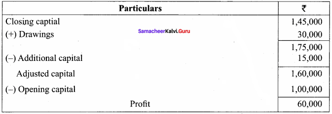 12th Accounts Chapter 1 Samacheer Kalvi Accounts From Incomplete Records