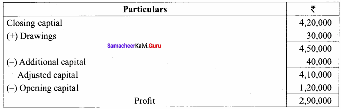 Samacheer Kalvi 12th Accountancy Solutions Chapter 1 Accounts from Incomplete Records 18