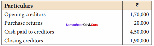 Samacheer Kalvi 12th Accountancy Solutions Chapter 1 Accounts from Incomplete Records 34