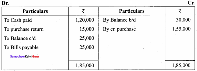 Samacheer Kalvi 12th Accountancy Solutions Chapter 1 Accounts from Incomplete Records 38