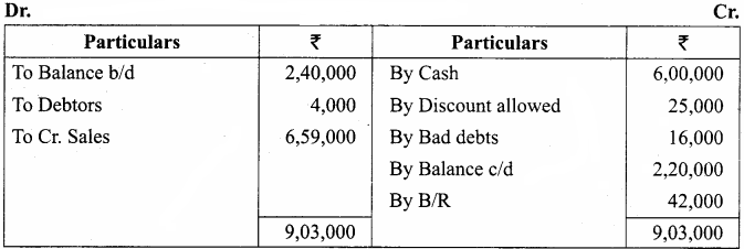 Samacheer Kalvi 12th Accountancy Solutions Chapter 1 Accounts from Incomplete Records 41