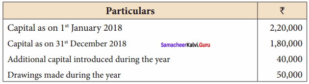 12th Accountancy Chapter 1 Solutions Samacheer Kalvi Accounts From Incomplete Records