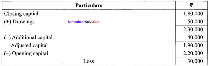 Accounts From Incomplete Records Class 12 Solutions Samacheer Kalvi Chapter 1