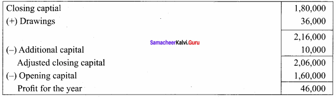 Samacheer Kalvi 12th Accountancy Solutions Chapter 1 Accounts from Incomplete Records 75