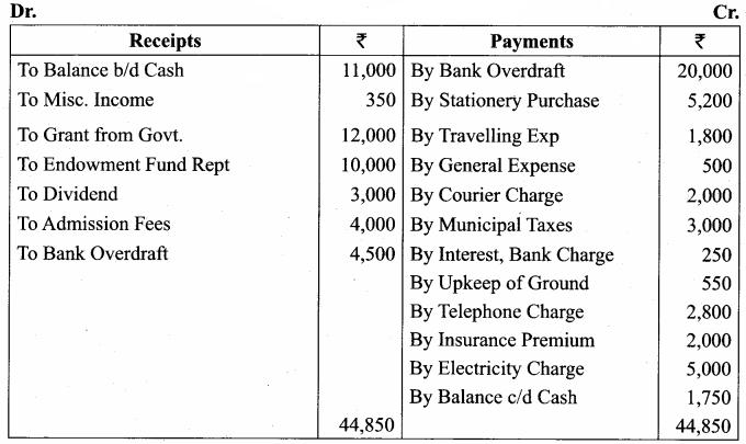 Class 12 Accountancy Chapter 2 Solutions Samacheer Kalvi Accounts Of Not-For-Profit Organisation