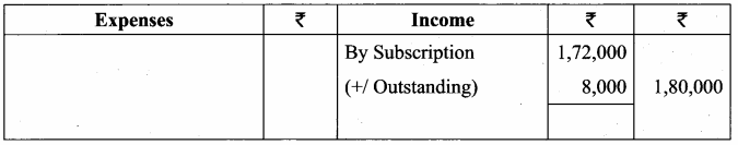 12th Accountancy Answer Samacheer Kalvi Chapter 2 Accounts Of Not-For-Profit Organisation