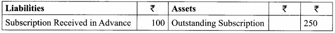 Samacheer Kalvi 12th Accountancy Solutions Chapter 2 Accounts of Not-For-Profit Organisation 28