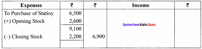 Samacheer Kalvi 12th Accountancy Solutions Chapter 2 Accounts of Not-For-Profit Organisation 36